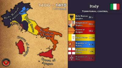 History of Italy (since 800 BC) - Every Year