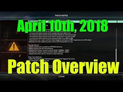 Metal Gear Survive- April 10th, 2018 Patch Overview